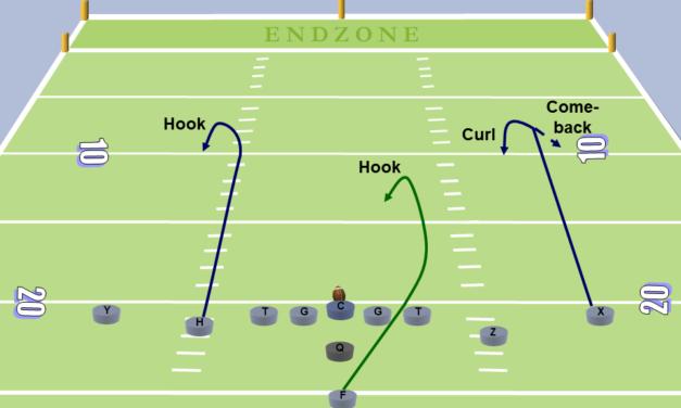 HOOK vs. CURL Passroute